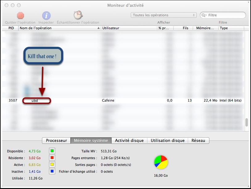 iCloud iGave